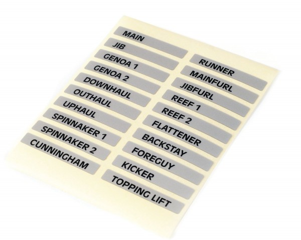 Beschriftungssatz für Fallenstopper Typ RC